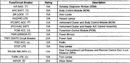 2001 Chevy Malibu Wiring Diagram - Wiring Schema