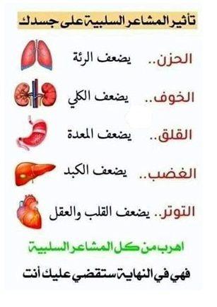 Pin By ديني الاسلام On العلوم Arabic Calligraphy Calligraphy Gag