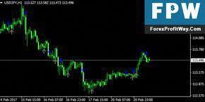 Download Solomon Forex Indicator For Mt4 Foreignexchangetrading
