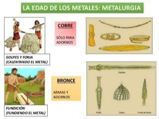 La Edad De Los Metales Caballos Castellon Campana