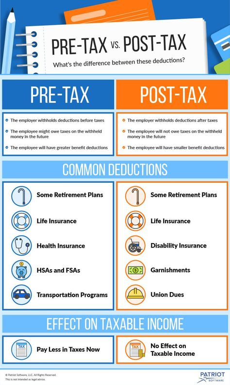 Pre Tax Vs Post Tax Deductions What S The Difference Tax
