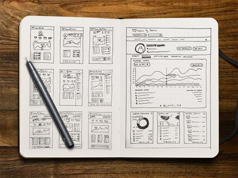 UI/UX Wireframe Examples & Design Analysis