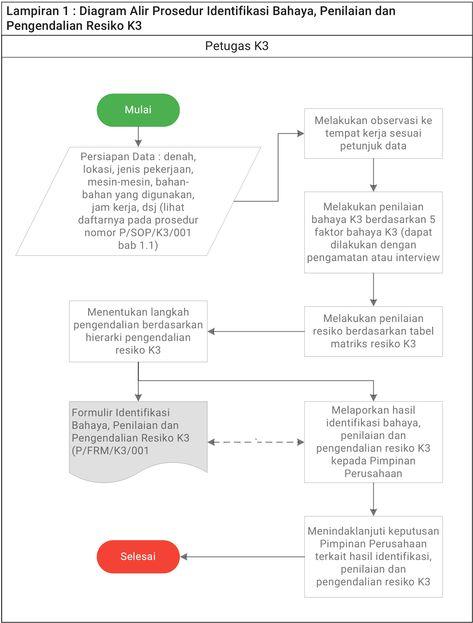 Contoh Gambar Diagram Garis - IlmuSosial.id