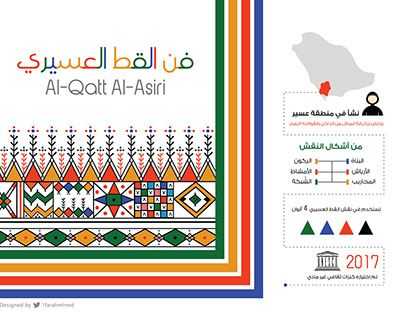 انفوجرافيك القط العسيري Graphic Wallpaper Arabic Art Islamic Art Pattern