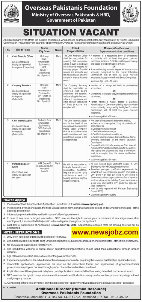 Chief Financial Officers Required in SME Bank Limited 11th October