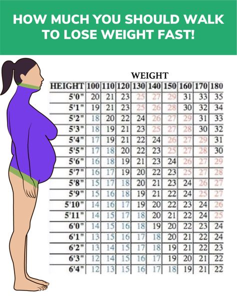 28 Day Walking Plan For Weight Loss