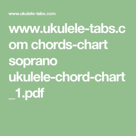 wwwukulele-tabs chords-chart soprano ukulele-chord-chart_1 - ukulele chord chart