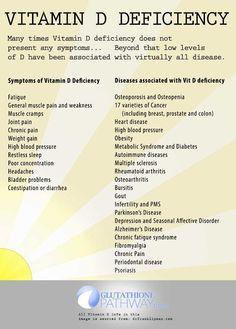 d vitamin symptom