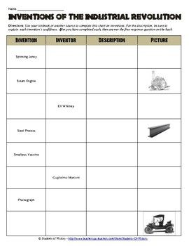 Industrial Revolution Inventions Worksheet Industrial Revolution
