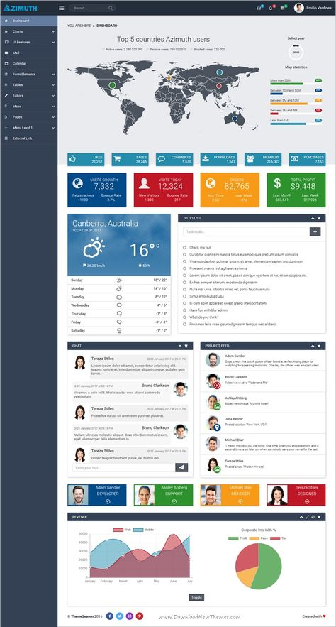 Azimuth is a wonderful front-end Admin #Dashboard template based on #Angular 2, #Bootstrap 4 and #Webpack 2 with no limitations download now➩ https://themeforest.net/item/azimuth-angular-2-admin-template/19182105?ref=Datasata
