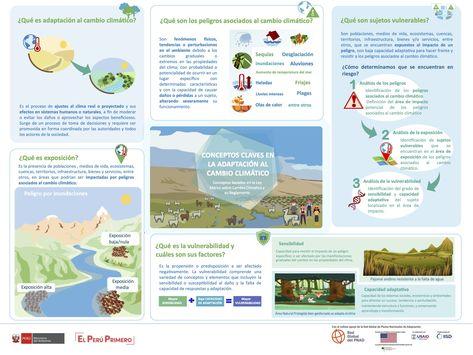 37 Ideas De Infografías Sostenibilidad Infografia Gestion