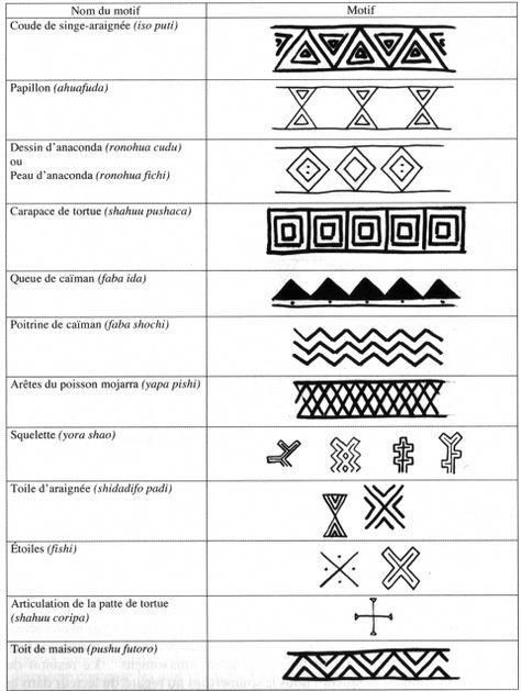 Traditional Filipino Tattoos Meanings Tattoosonneck Filipino Tattoos Maori Tattoo Maori Tattoo Designs