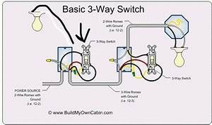 Power Feed Via Switch How To Wire A Light Switch Light Switch Wiring Wire Wire Switch