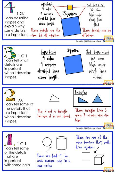 Pin On Learning Goals Scales And Rubrics