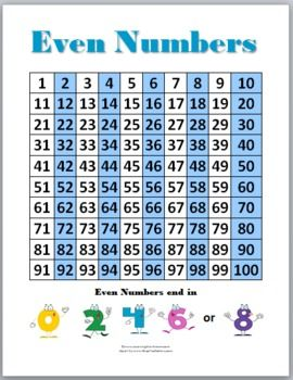Odd and Even Number Charts and Student Worksheets   Even ...