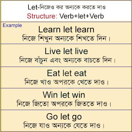 স্পোকেন ইংলিশ রুল -১০ - Spoken English with Bengali