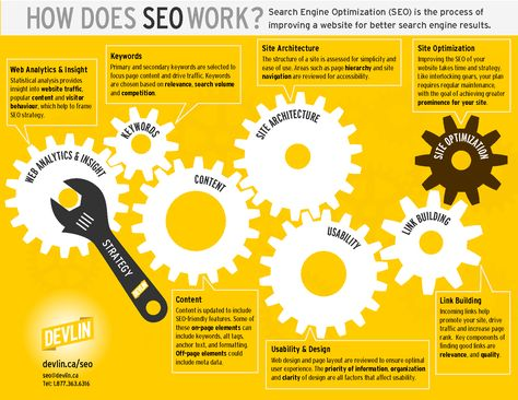 Get Ahead of the SEO Curve with Three Search Trends for 2014 [Infographic]
