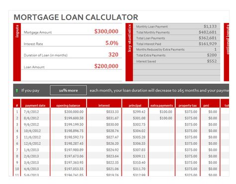 Pin by OpenGov on Visual Language Big Data Pinterest Big data - excel mortgage calculator