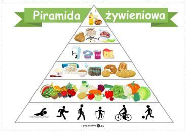 Piramida żywieniowa - Materiał zawiera planszę w wyższej ...