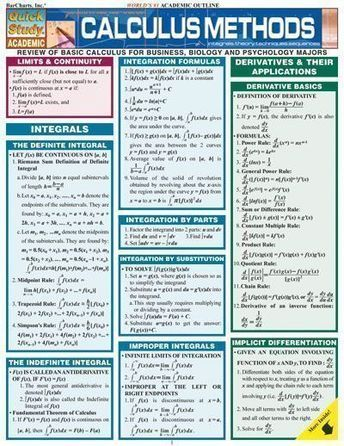 Basic Calculus Formulas Including The Definite Integral Improper Integrals Integration Techniques And All The Derivative Rules Calculus