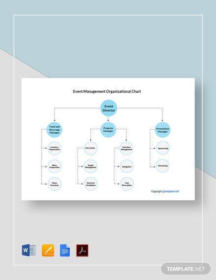 Event Management Organizational Chart Template Pdf Word Apple Pages Google Docs Organizational Chart Event Management Organization And Management
