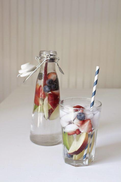 Summer Detox Water Heathly metabolism booster Skinny Water