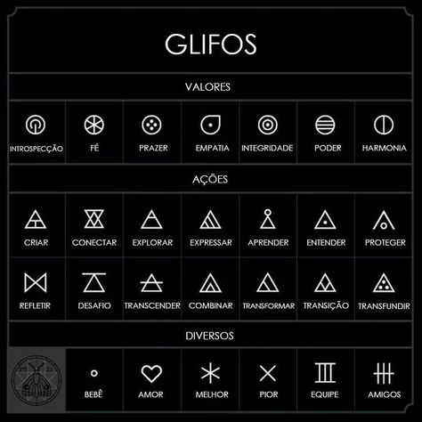 Significado glifos triangulares - ZonaTattoos