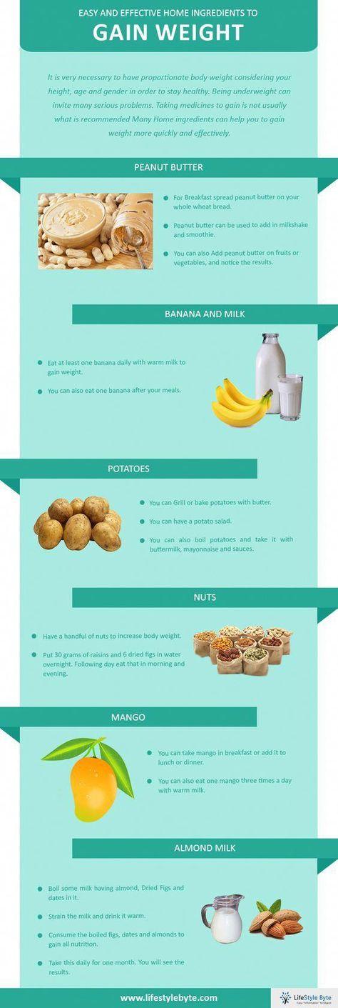 Guide des célébrités de quelque chose ce dont vous avez besoin pour calorie oeuf