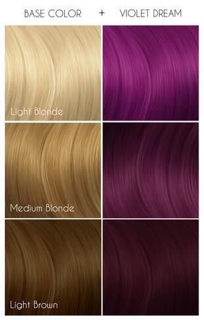 Arctic Fox Hair Color Chart Swatches Showing Cruelty Free Semi Permanent Hair Dye On Light Blonde Medium Arctic Fox Hair Color Arctic Fox Dye Dyed Hair Purple