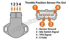 How To Test The Throttle Position Sensor 3 0l Mitsubishi Montero Automotive Mechanic Automotive Repair Car Mechanic