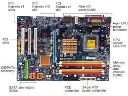 Image Result For Cpu Parts Name And Pictures Motherboard Computer Diy Computer Engineering