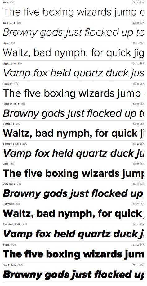 Proxima Nova Typekit Cool Typography Nova Open Type