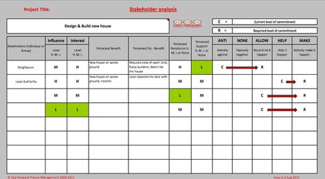 Free Stakeholder Analysis Template Project Management Analysis - hazard analysis template