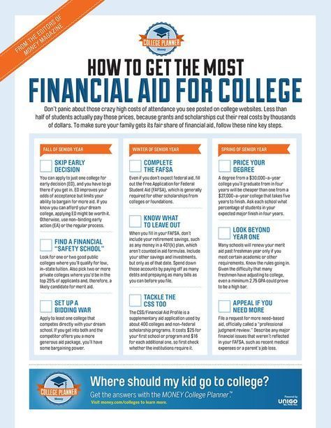 8df9efc909ddbfc50354c6e9bbe5a48a - How Much Money Can You Make To Get Financial Aid