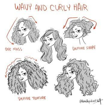 Wavy And Curyl Hair Art Inspiration Drawing Drawings Face Drawing