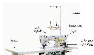 أجزاء ماكينة الخياطة Sewing Machine Sewing Machine