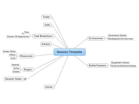 7 best Software Testing images on Pinterest Mind maps, Software - bug report template