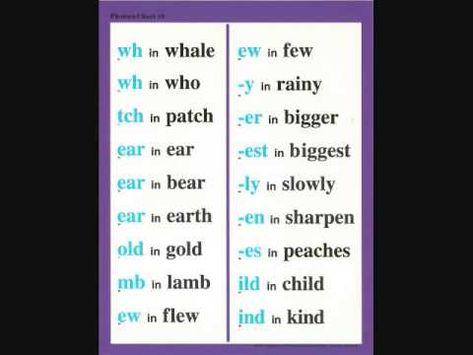 Phonics Chart 10 (One Page) Heather\u0027s CVC, Phonics, Blends, Vowel