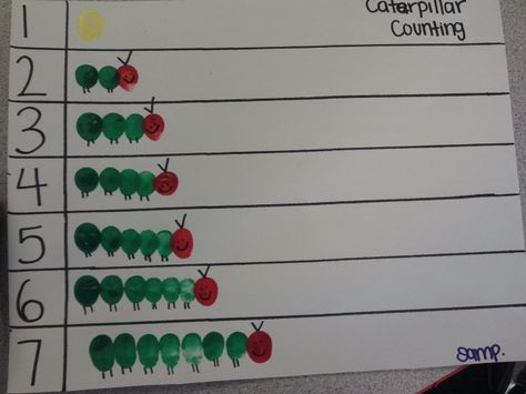 Hungry, Hungry Caterpillar finger paint: counting caterpillars