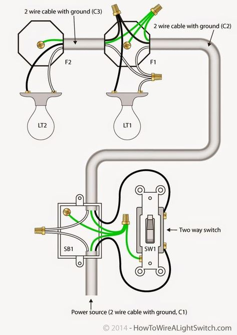 Simple electrical wiring diagrams basic light switch diagram simple electrical wiring diagrams basic light switch diagram pdf 42kb robert sackett pinterest electrical wiring diagram electrical wiring and keyboard keysfo Choice Image