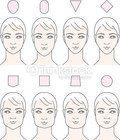 Image Result For Female Face Shape Drawings Drawing Face Shapes Anime Face Shapes Drawings