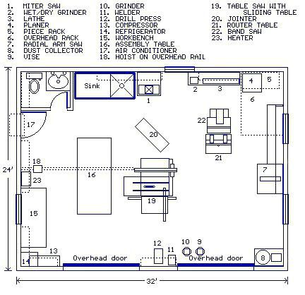 2 car garage workshop layout two car garage this 2 car garage was designed  when i sure what type of … | Garage workshop layout, Woodworking shop  layout, Shop layout | Woodworking Shop Wiring Diagrams |  | Pinterest