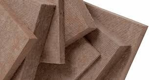 Acoustic Insulation Market 2019 Acoustic Insulation Marketing Trends Insulation