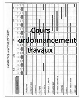 Cours D Etudes Et Economie De La Construction Modele De Planning Planning Chantier Cours De Gestion