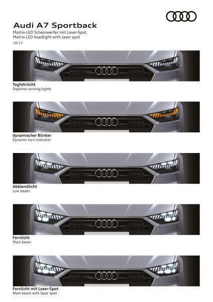 Deep Dive Audi A7 S Hd Matrix Led Headlights With Audi Laser