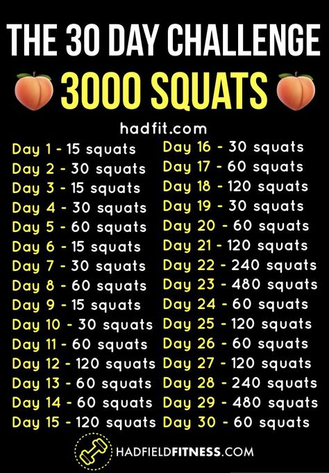 3000 SQUATS. Follow the routine daily to get a peachy bum! #challenges #fitnesschallenge #squat #squats #squatssquatsandsquats If you would like extra help to getting a bubble butt and losing fat, download The Fat Loss Effect only at hadfit.com 👈🏽
