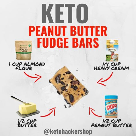 KETO PANCAKES Its breakfast time keto hackers! You know that eggs and bacon are a great option but what about some KETO pancakes! Ketogenic Recipes, Diet Recipes, Vegan Recipes, Keto Protein Bars, Cetogenic Diet, Low Carb Meal, Comida Keto, Keto Food List, Peanut Butter Fudge