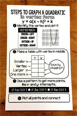 Graphing Vertex Form Quadratics In Special Ed Algebra 2 Special Education Algebra Quadratics Teaching Algebra