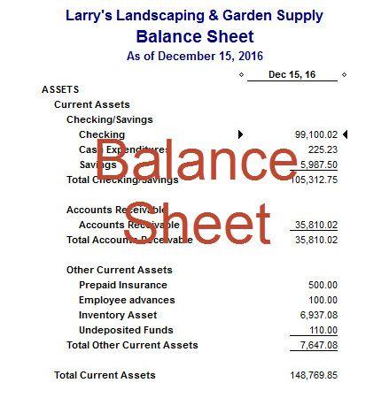 Accounting 101 The Balance Sheet Bookkeeping Basics California Balance Sheet Accounting Basics Accounting 101
