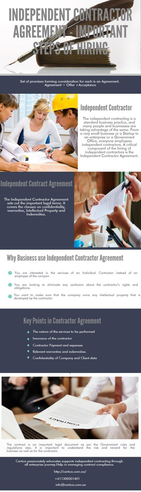 Independent Contractor AgreementImportant Steps Of Hiring